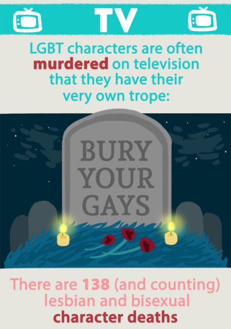 (Vía nonadraws.tumblr.com)